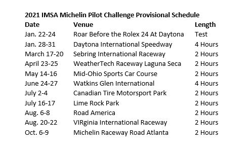 Imsa Calendar 2021 State of the Sport Offers Provisional Schedules for Three Series